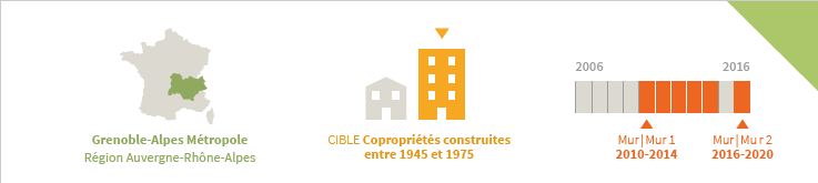 ademe_ptre_criteres